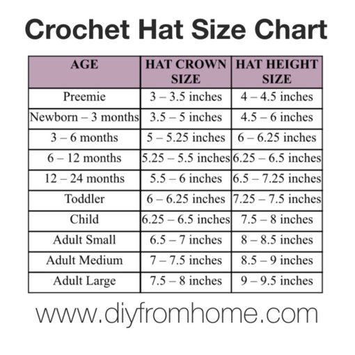 crochet hat size chart - DIY From Home